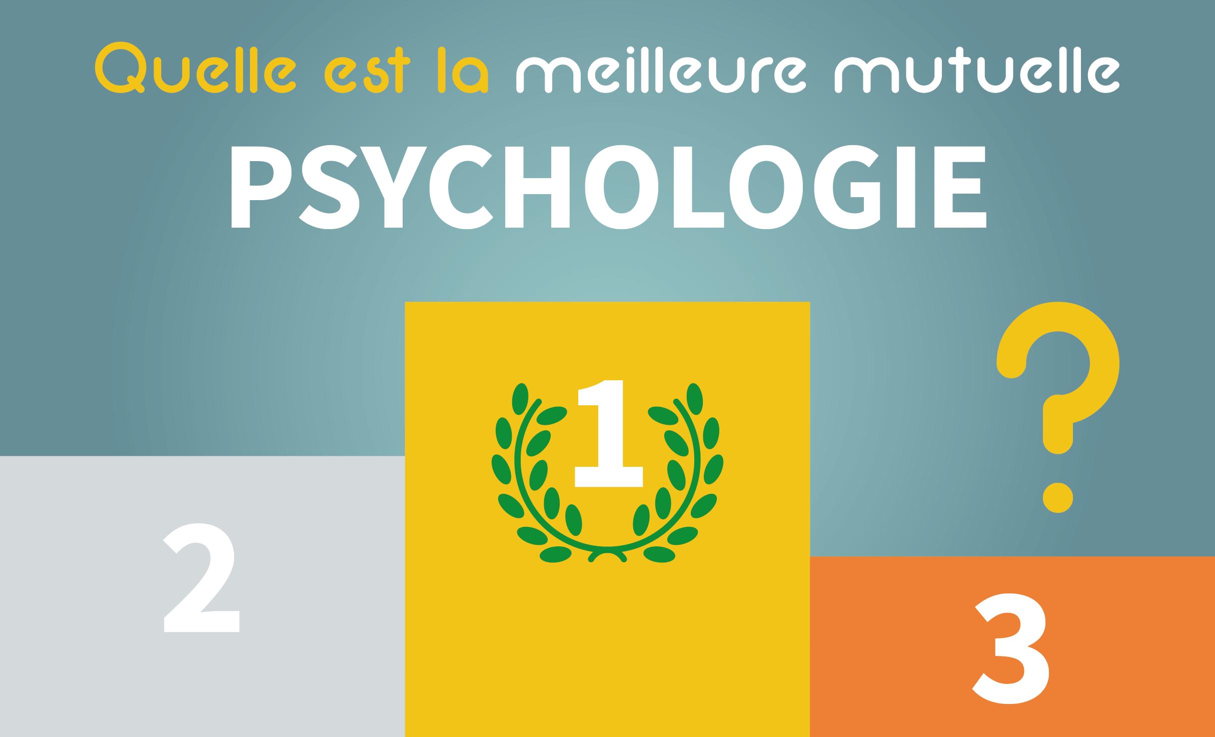 meilleure mutuelle psychologue