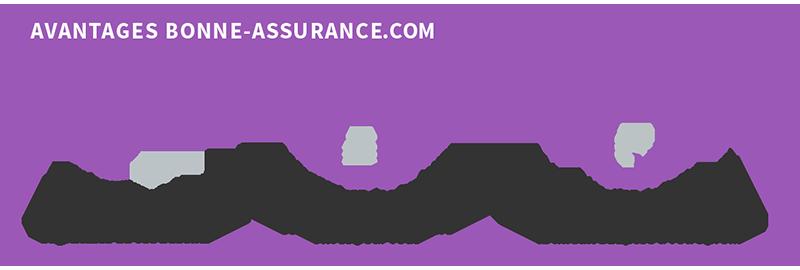 assurance obsèques avantages