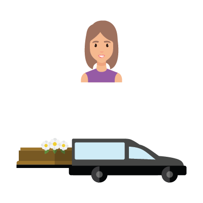 Bénéficiaire assurance obsèques Prévoir